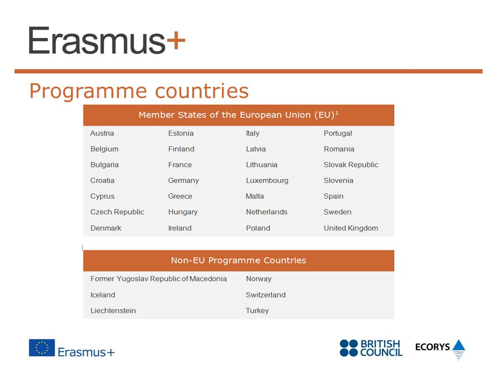 Programme countries