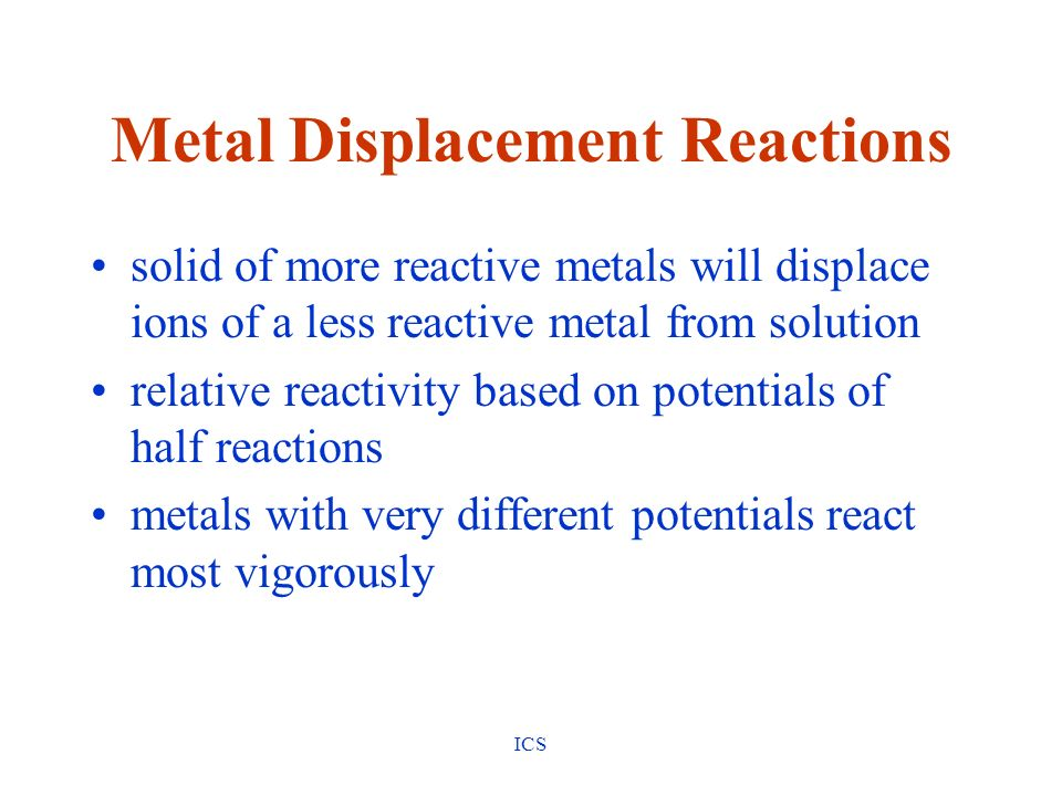 Metal Displacement Reactions