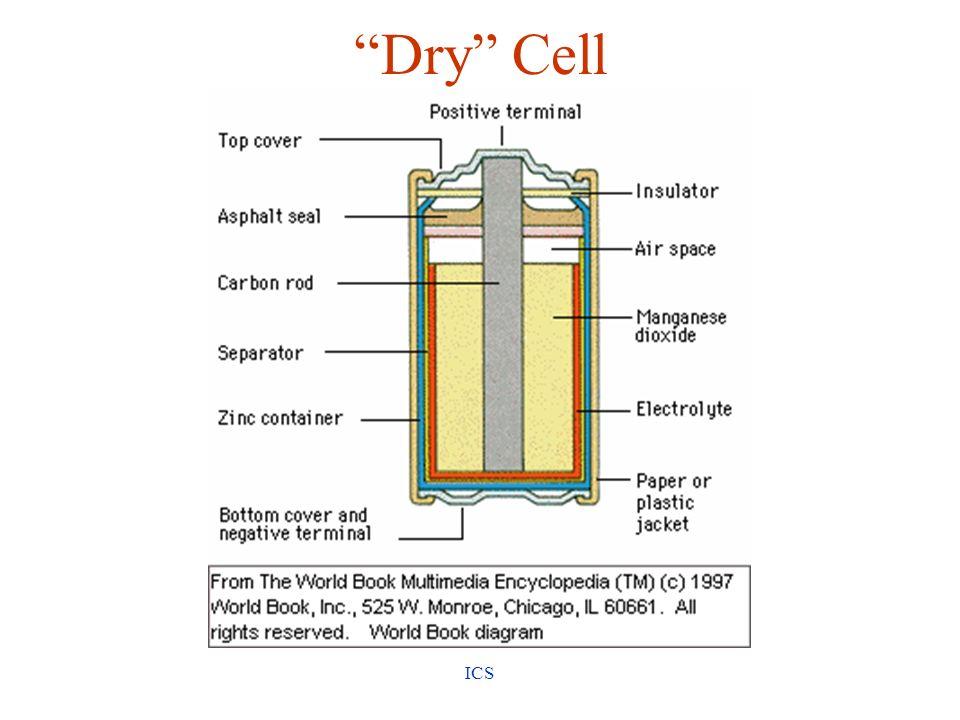 Dry Cell ICS
