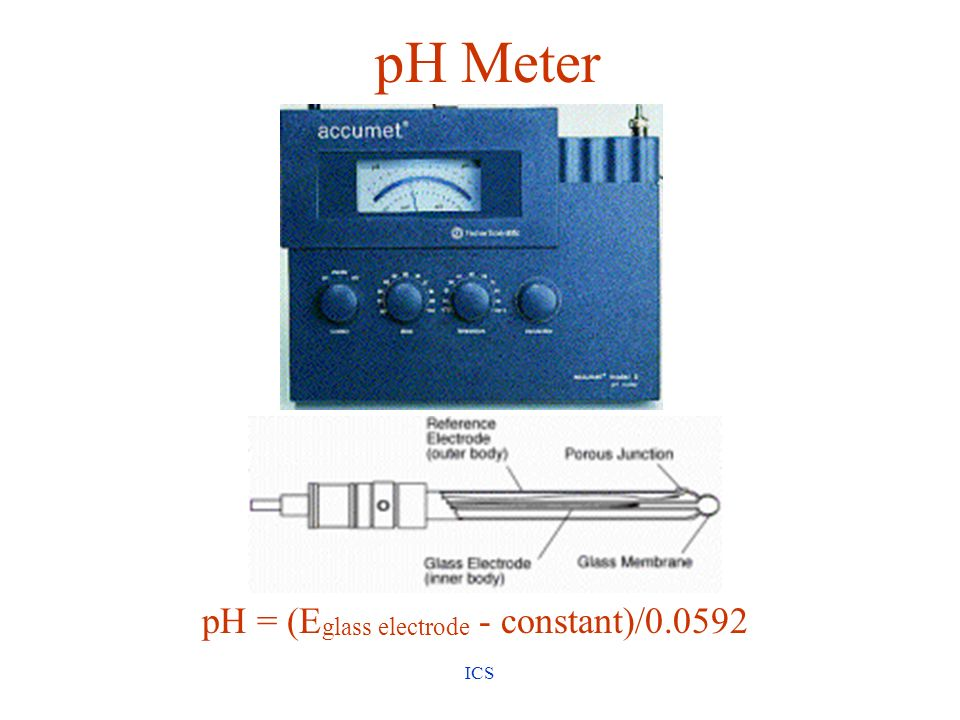pH Meter pH = (Eglass electrode - constant)/0.0592 ICS