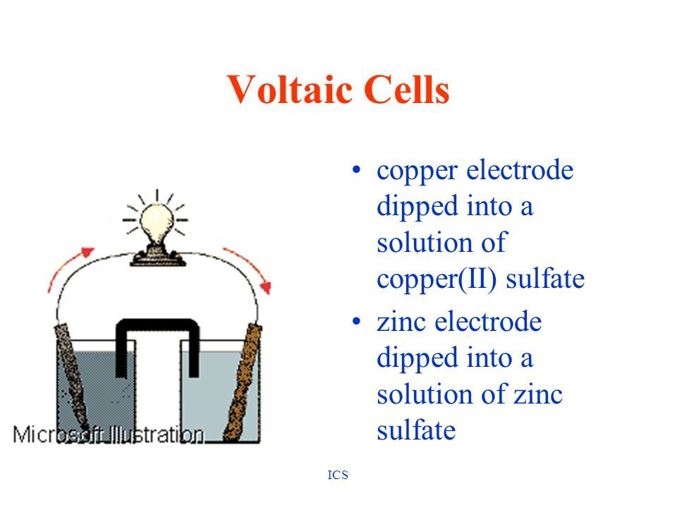 Voltaic Cells copper electrode dipped into a solution of copper(II) sulfate. zinc electrode dipped into a solution of zinc sulfate.