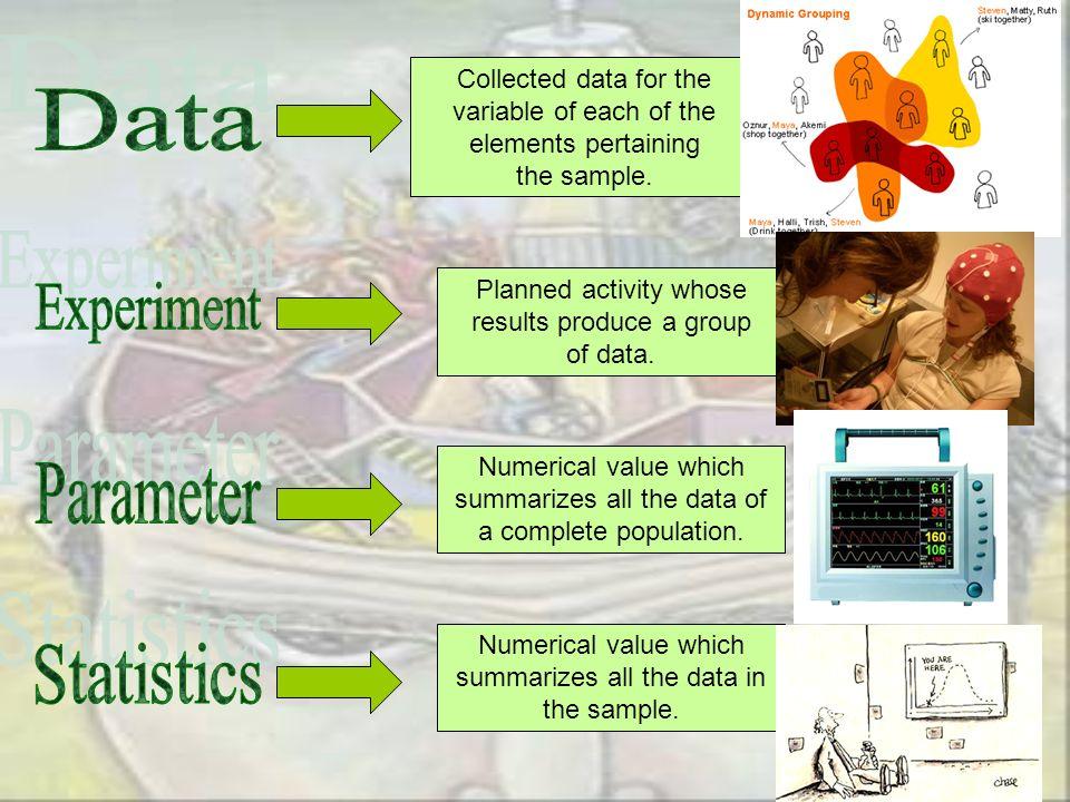 Data Experiment Parameter Statistics