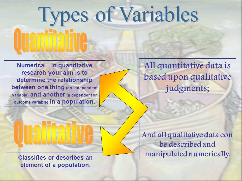 Types of Variables Quantitative Qualitative