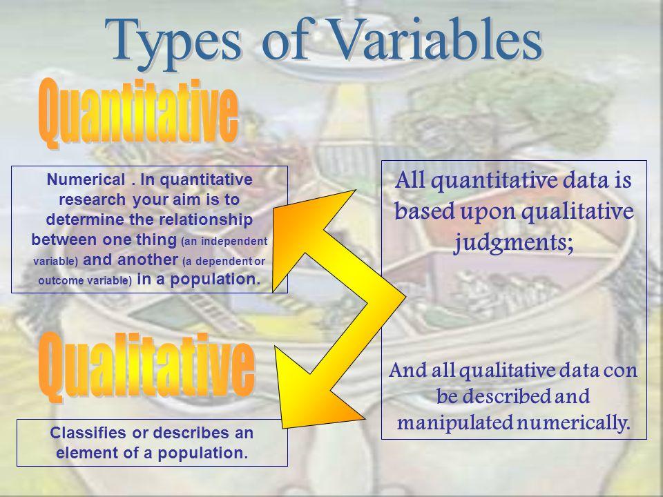 Types of Variables Quantitative Qualitative
