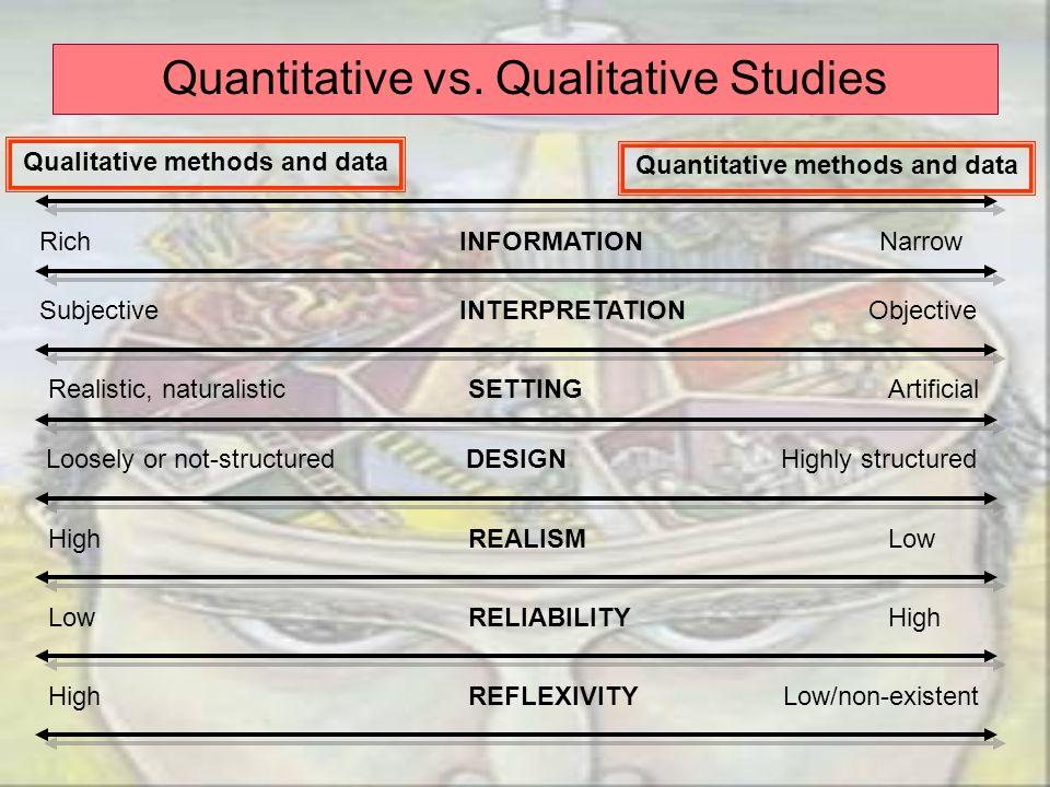 Qualitative methods and data Quantitative methods and data