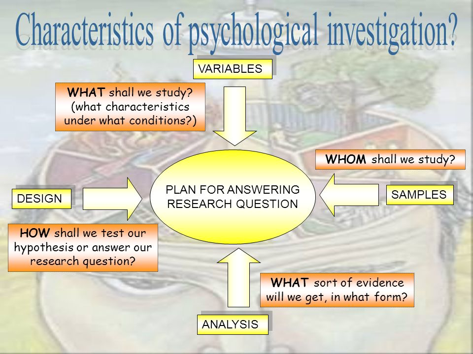 Characteristics of psychological investigation