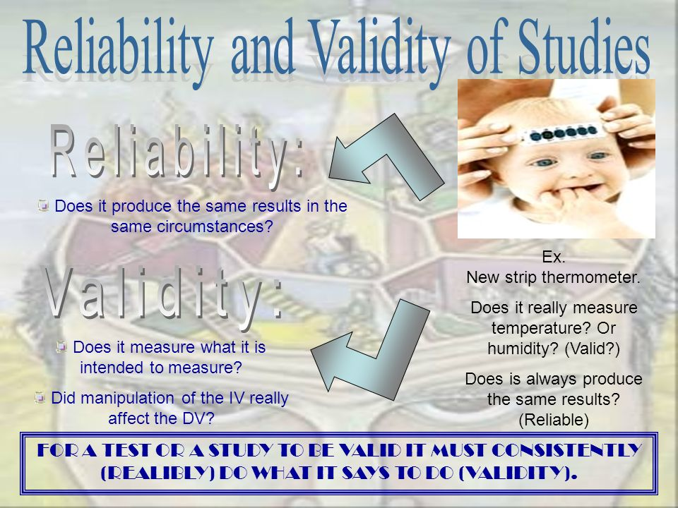 Reliability and Validity of Studies
