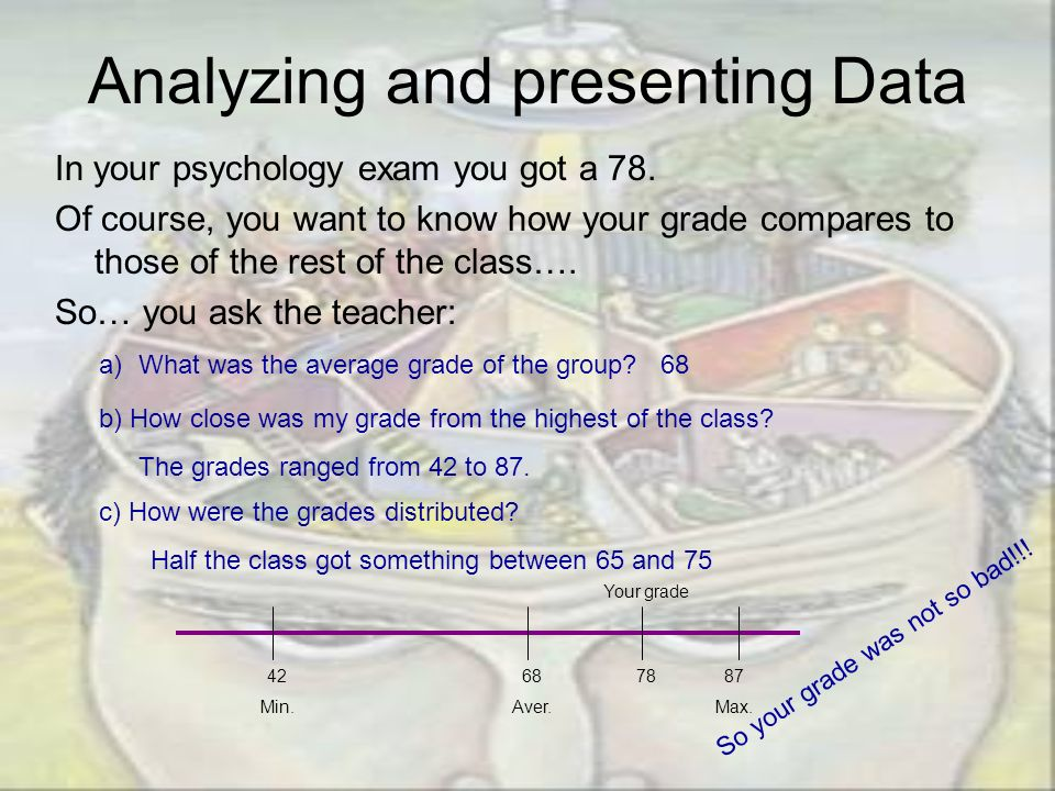 Analyzing and presenting Data
