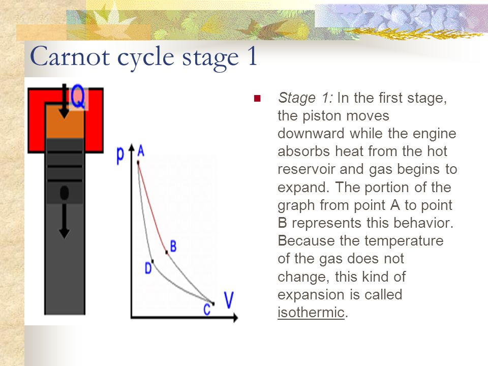 Carnot cycle stage 1