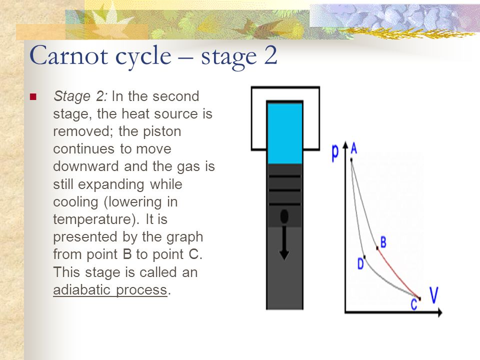 Carnot cycle – stage 2