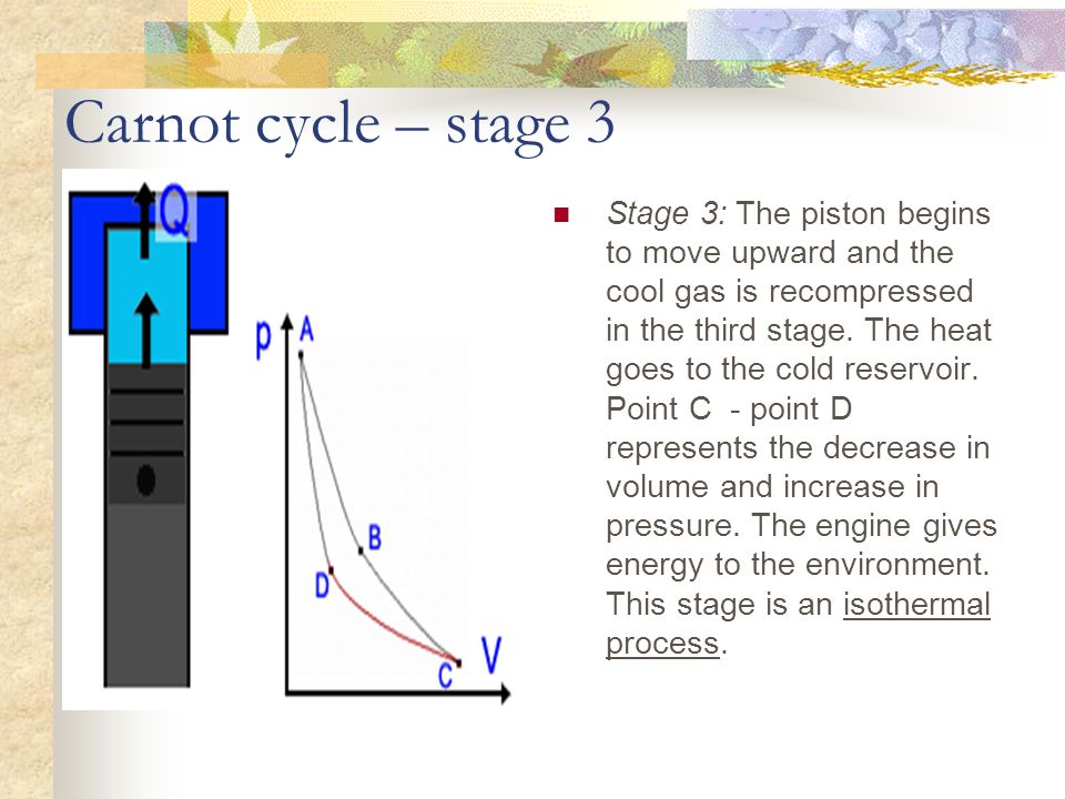 Carnot cycle – stage 3