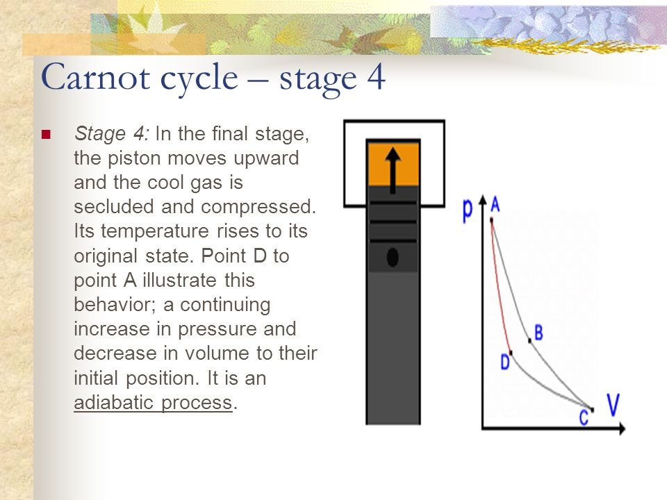 Carnot cycle – stage 4