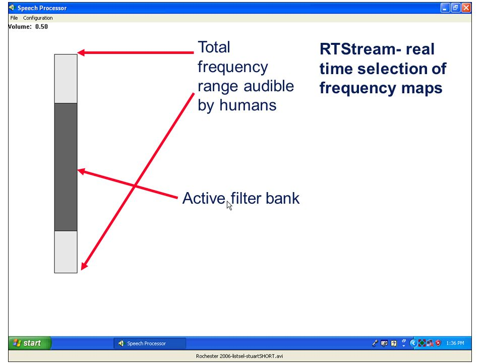 Total frequency range audible by humans