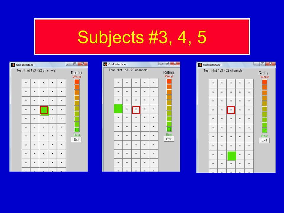 Subjects #3, 4, 5 #3 choose 4,3 (standard map) Subj#4 - 4,1