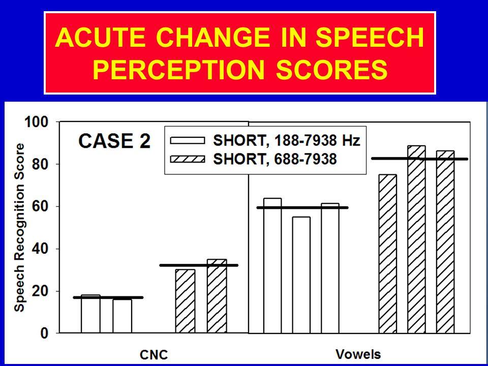 ACUTE CHANGE IN SPEECH PERCEPTION SCORES