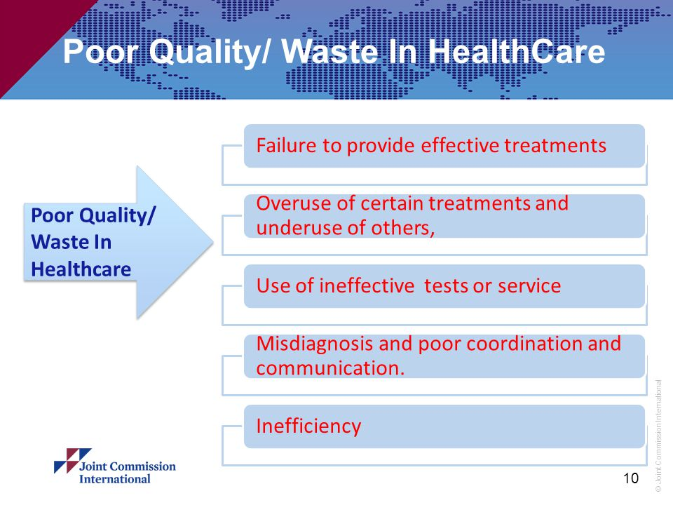 Poor Quality/ Waste In HealthCare