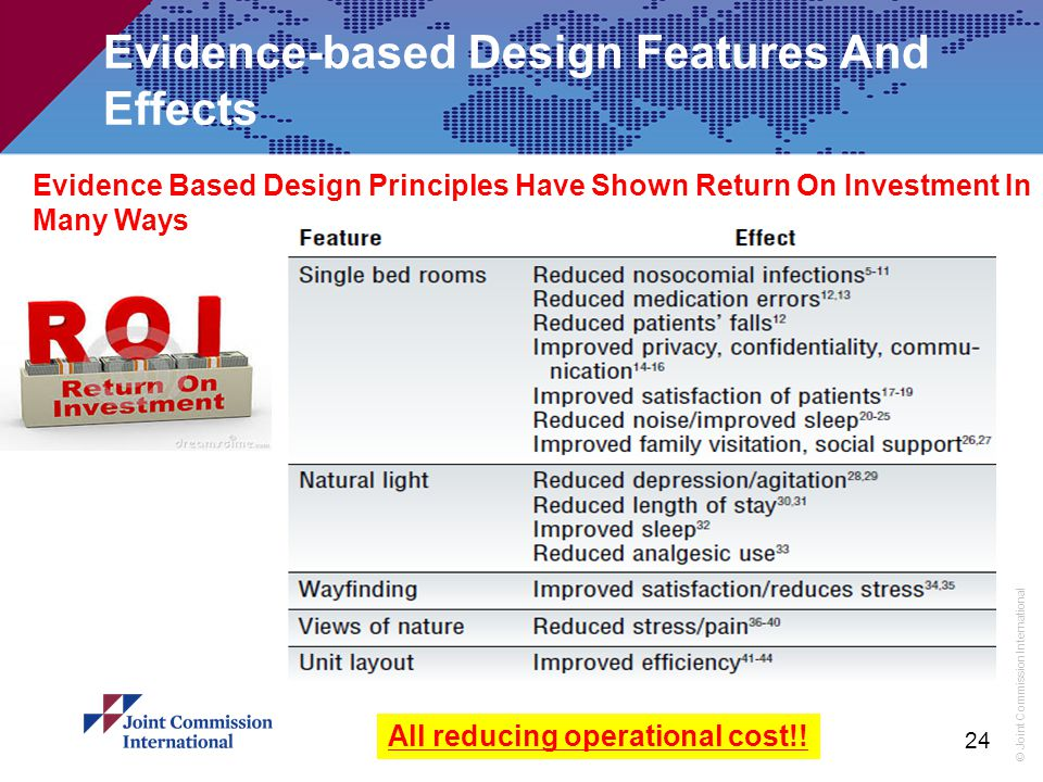 Evidence-based Design Features And Effects