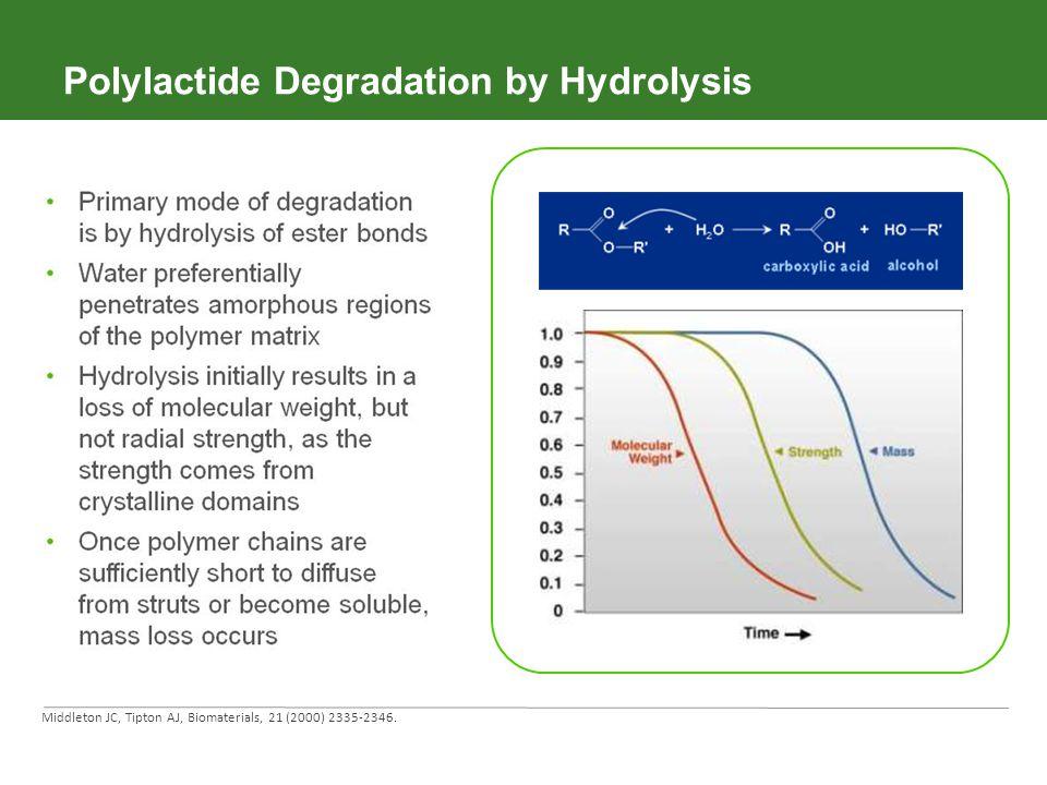 Polylactide Degradation by Hydrolysis