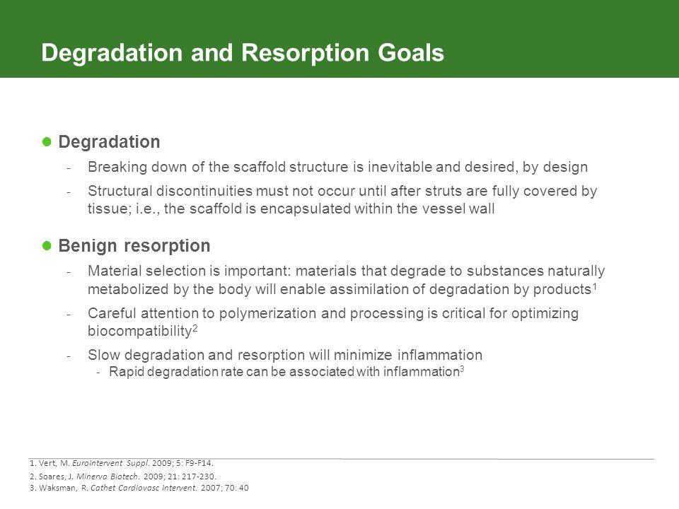 Degradation and Resorption Goals