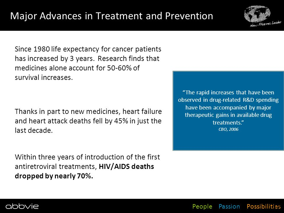 Major Advances in Treatment and Prevention