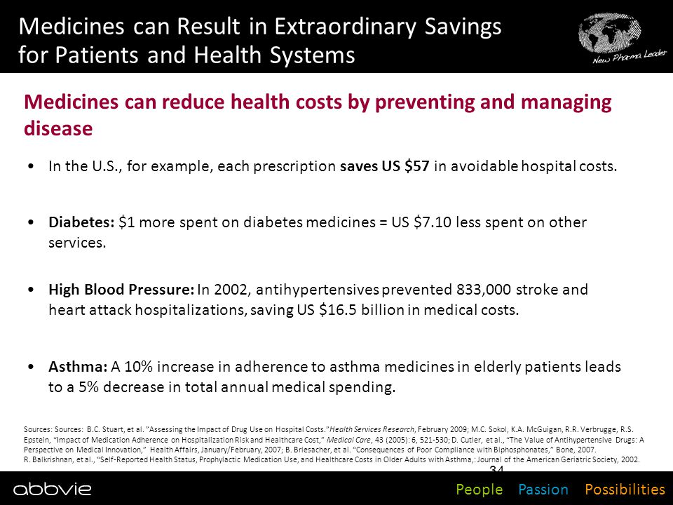 Medicines can Result in Extraordinary Savings for Patients and Health Systems