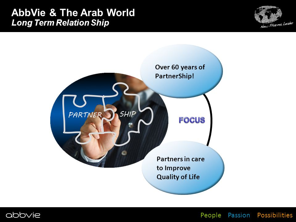 Can we Partner AbbVie & The Arab World Long Term Relation Ship