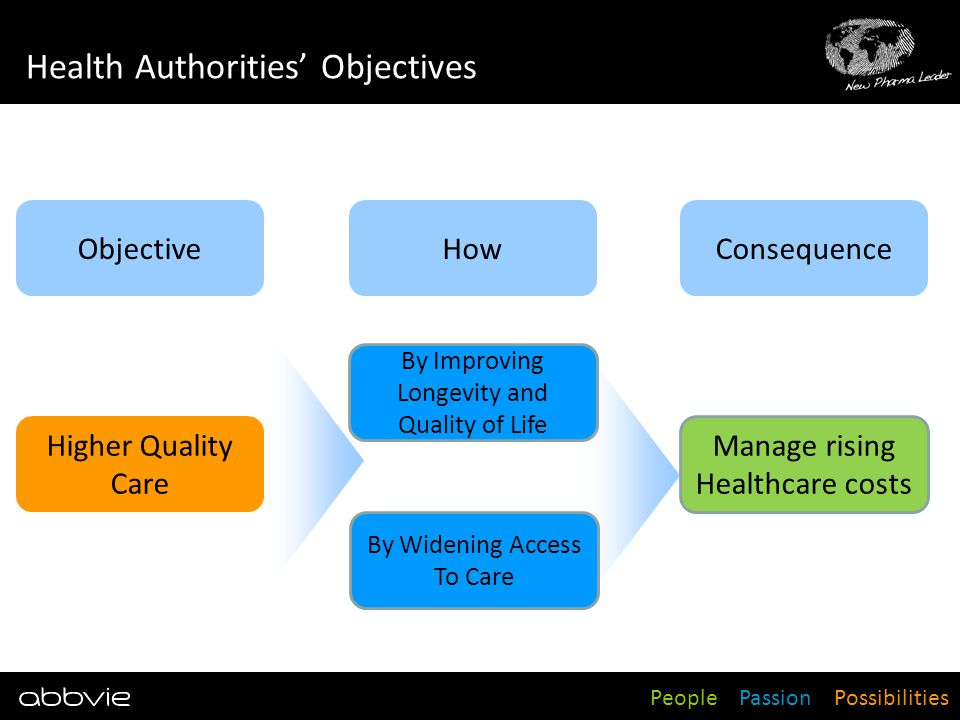 Health Authorities' Objectives