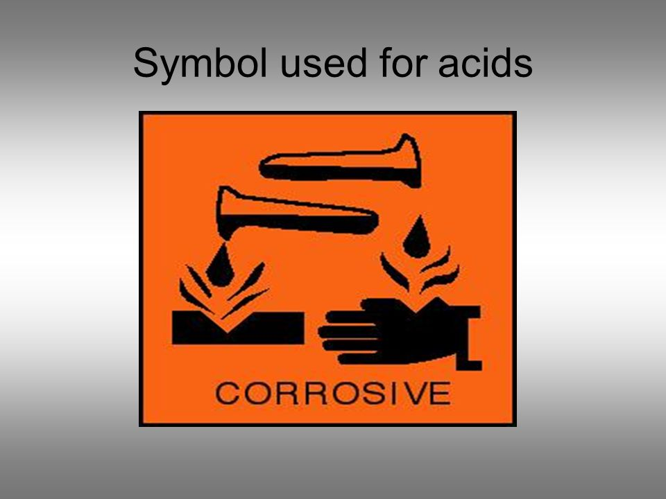 Symbol used for acids