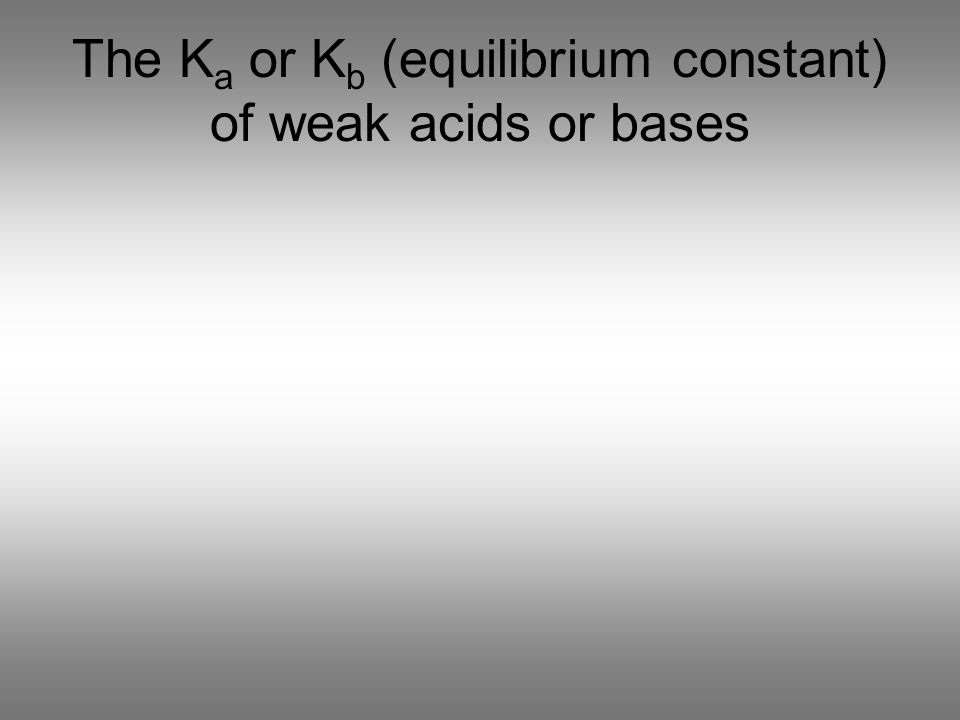 how to find equilibrium constant with kb