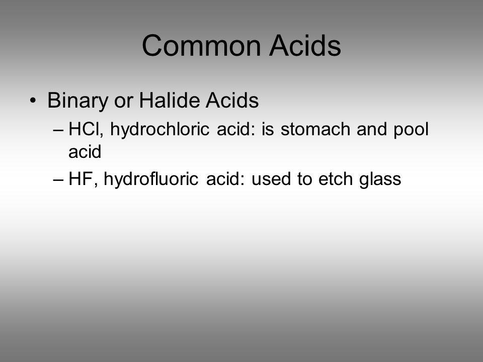 Common Acids Binary or Halide Acids