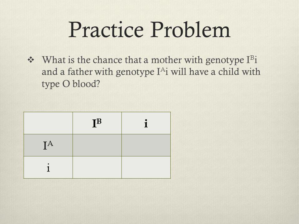 Practice Problem IB i IA