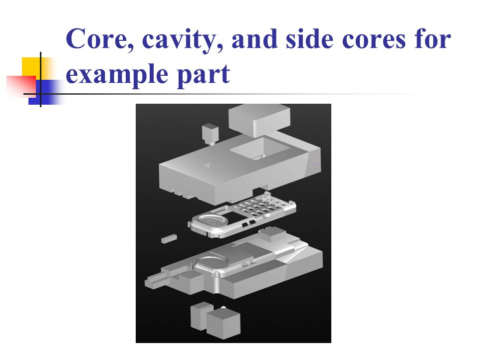 Core, cavity, and side cores for example part