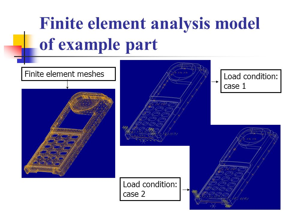 Finite element analysis model of example part
