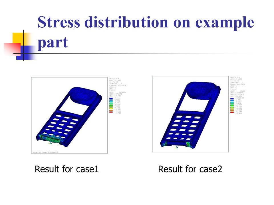 Stress distribution on example part