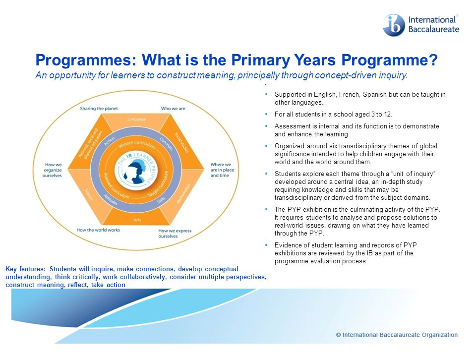 Programmes: What is the Primary Years Programme