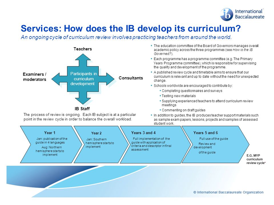 Services: How does the IB develop its curriculum