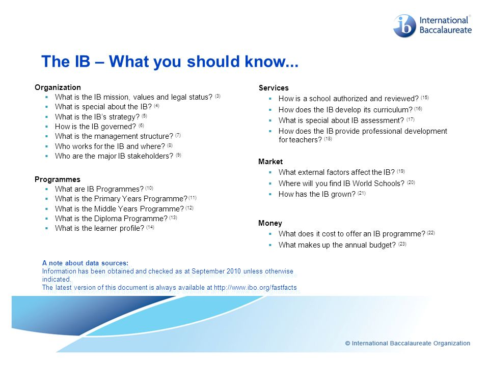 The IB – What you should know...