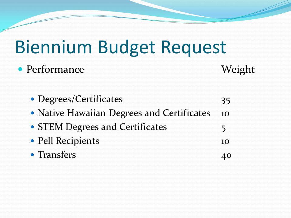 Biennium Budget Request