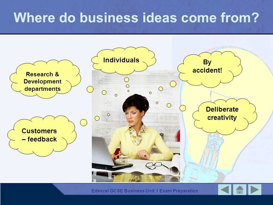 Where do business ideas come from