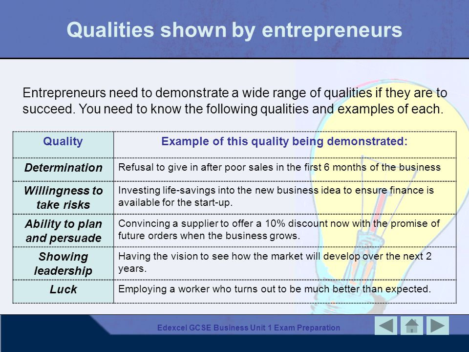 Qualities shown by entrepreneurs