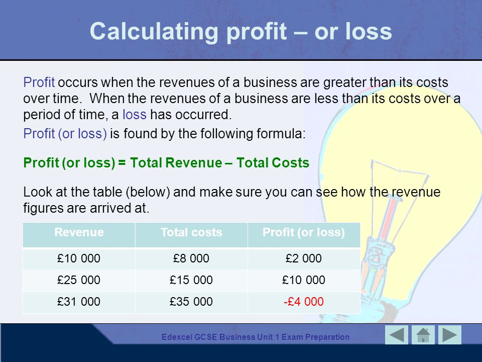 Calculating profit – or loss