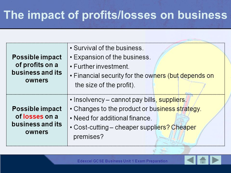 The impact of profits/losses on business