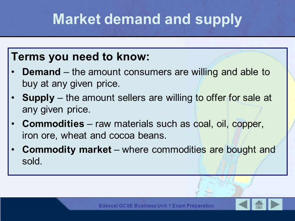 Market demand and supply