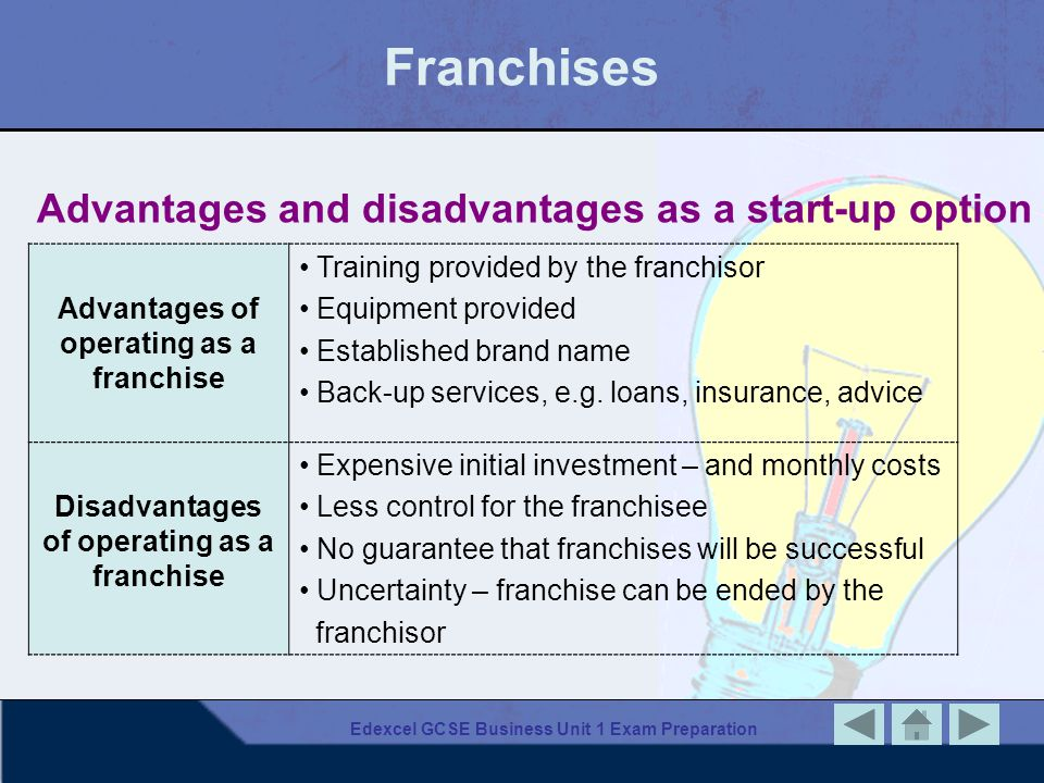 "an introduction to the costs and benefits of franchising Franchising doesn't always work, but it can be highly successful in the right  situation  it introduced ""healthy"" to the fast food industry, and the rest is history   franchise finding the price point between cost and profit is a must to be  successful."