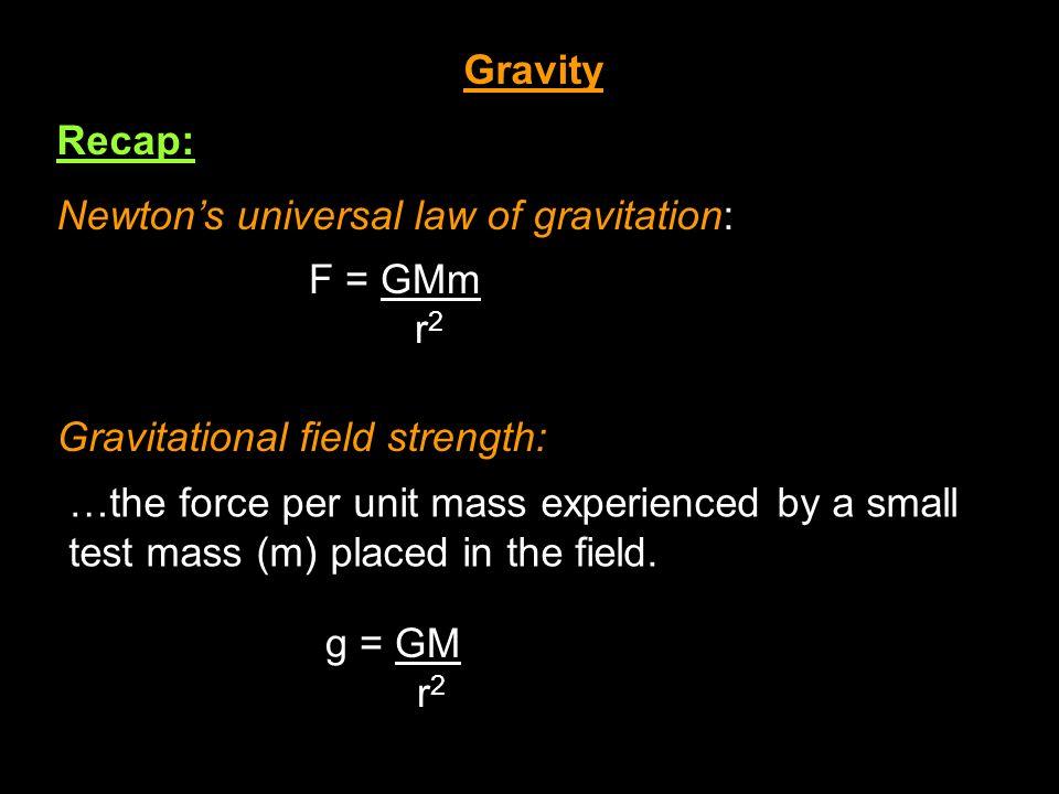 Gravity Recap: Newton's universal law of gravitation: Gravitational field strength: F = GMm r2.