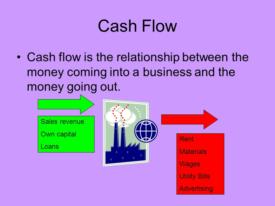 Cash Flow Cash flow is the relationship between the money coming into a business and the money going out.
