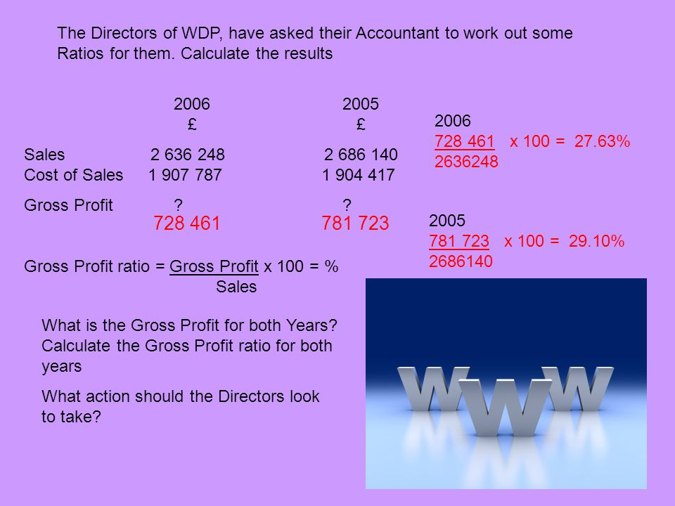 The Directors of WDP, have asked their Accountant to work out some Ratios for them. Calculate the results