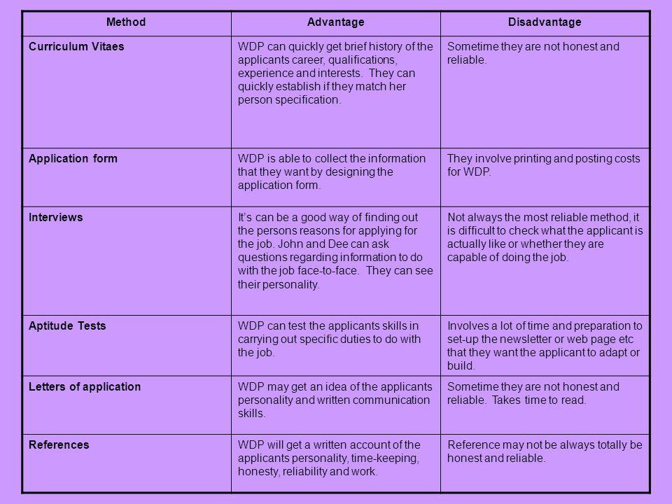 Method Advantage. Disadvantage. Curriculum Vitaes.