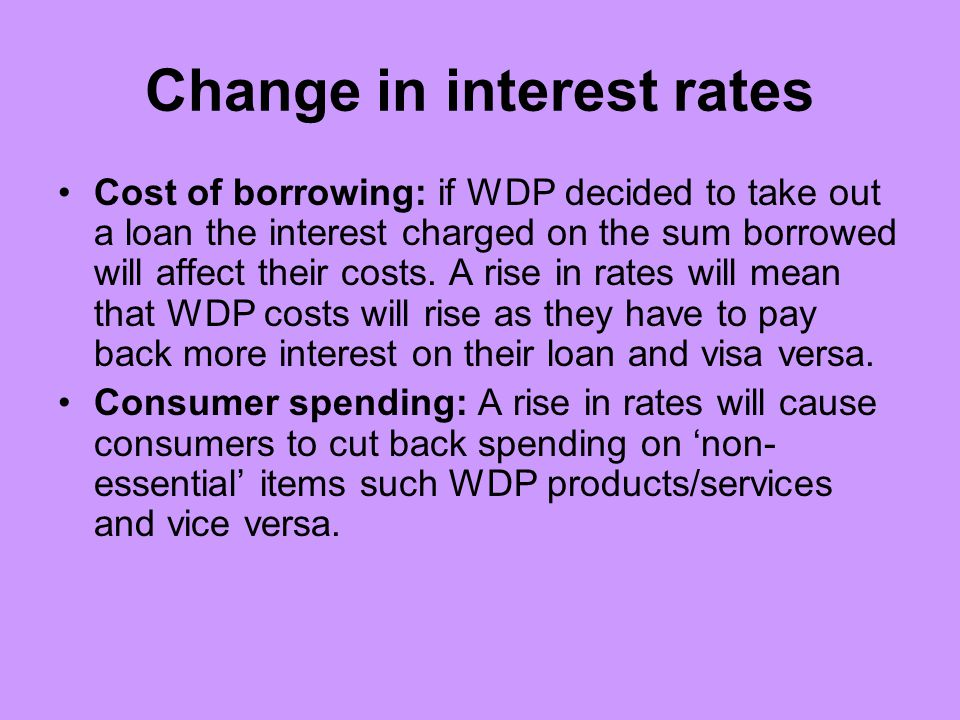 Change in interest rates
