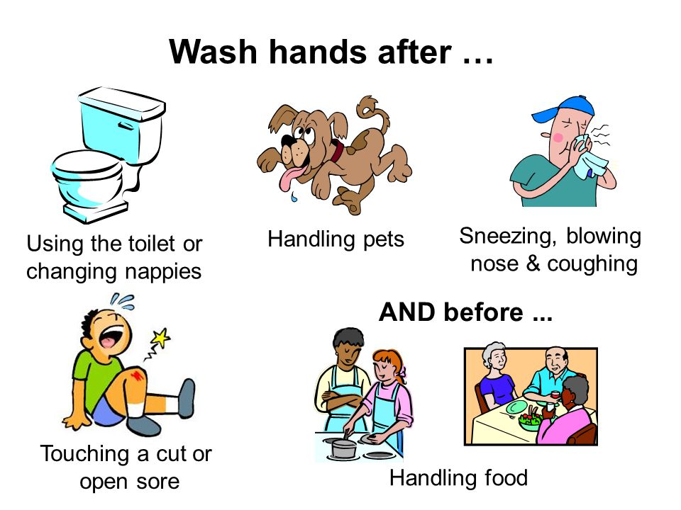 Wash hands after … AND before ... Sneezing, blowing nose & coughing